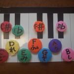 ♯、♭の鍵盤